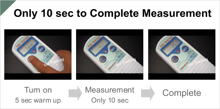Only 10 sec to Complete Measurement